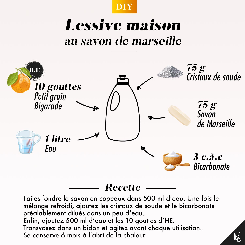 Comment faire sa lessive maison au savon de Marseille ? - DIY